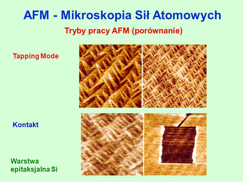 AFM - Mikroskopia Sił Atomowych Tryby pracy AFM (porównanie)
