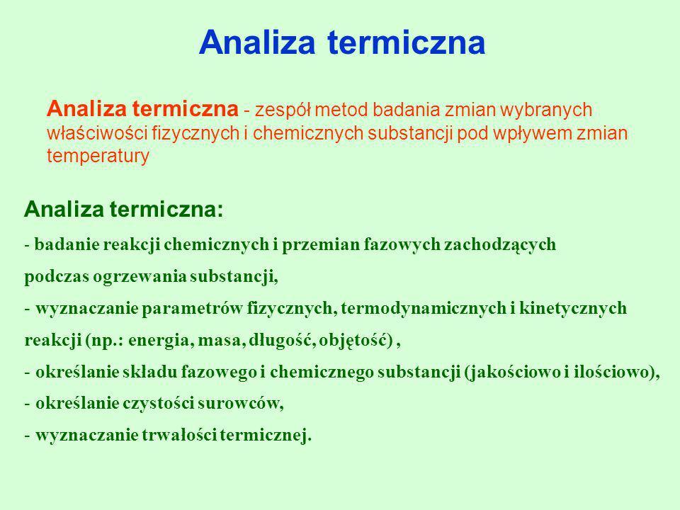 Analiza termiczna