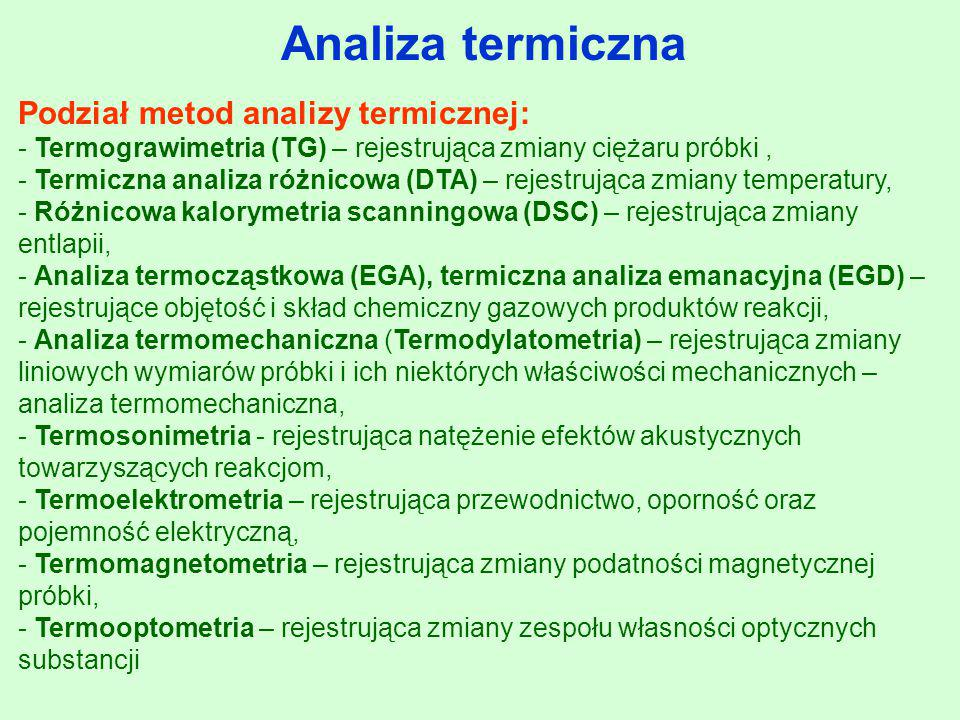 Analiza termiczna Podział metod analizy termicznej: