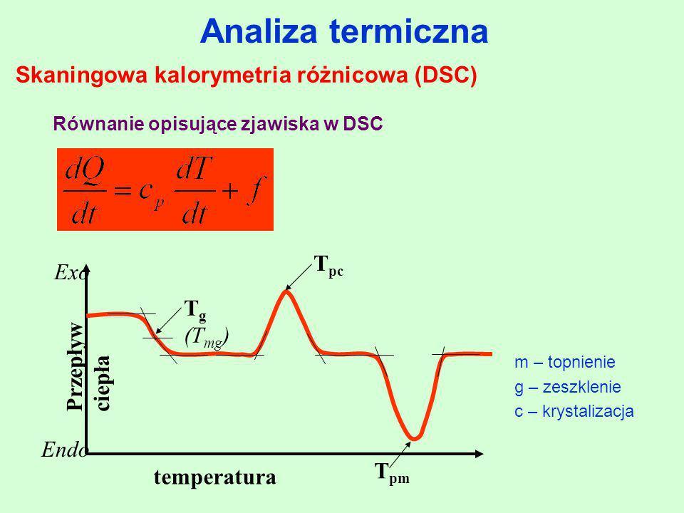 Skaningowa kalorymetria różnicowa (DSC)