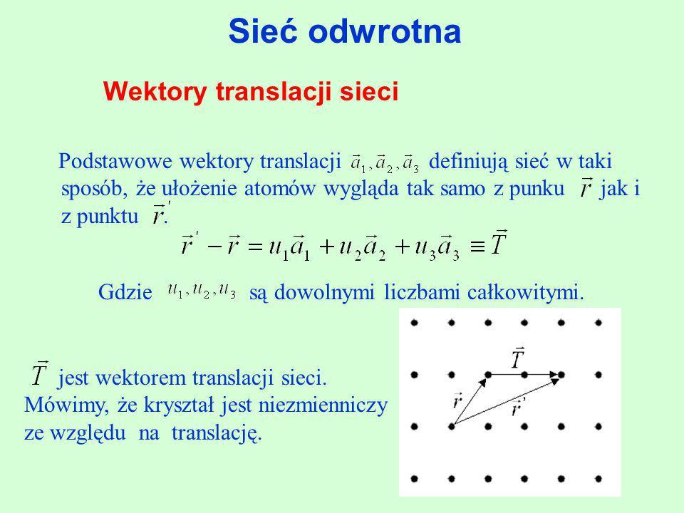 Wektory translacji sieci