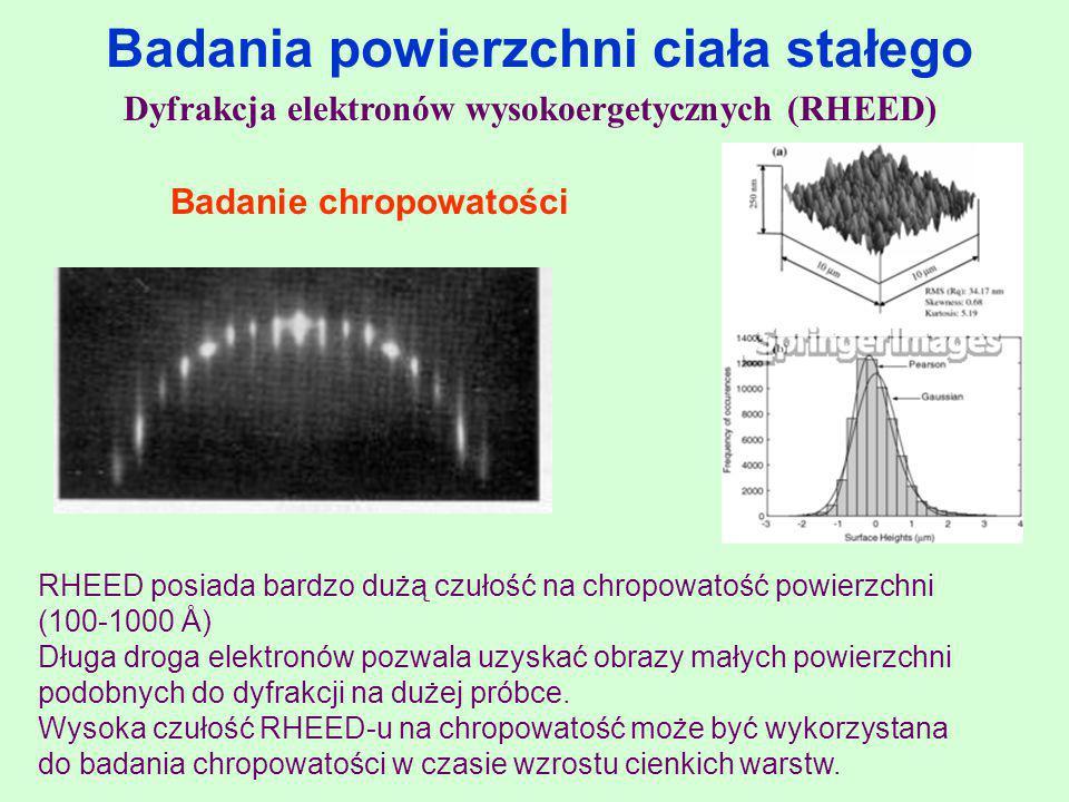 Badania powierzchni ciała stałego