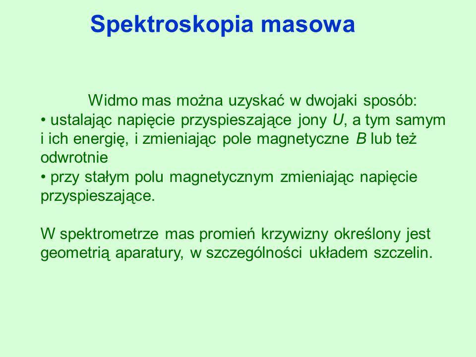 Spektroskopia masowa Widmo mas można uzyskać w dwojaki sposób: