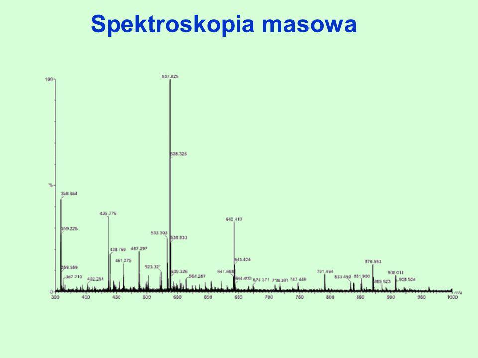 Spektroskopia masowa