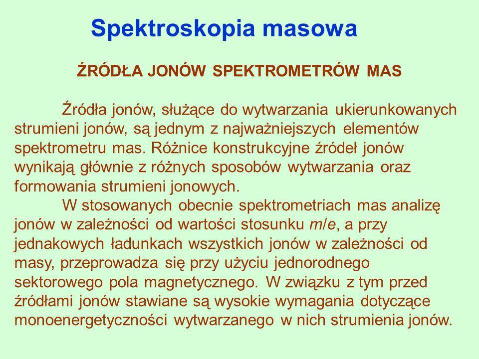 ŹRÓDŁA JONÓW SPEKTROMETRÓW MAS
