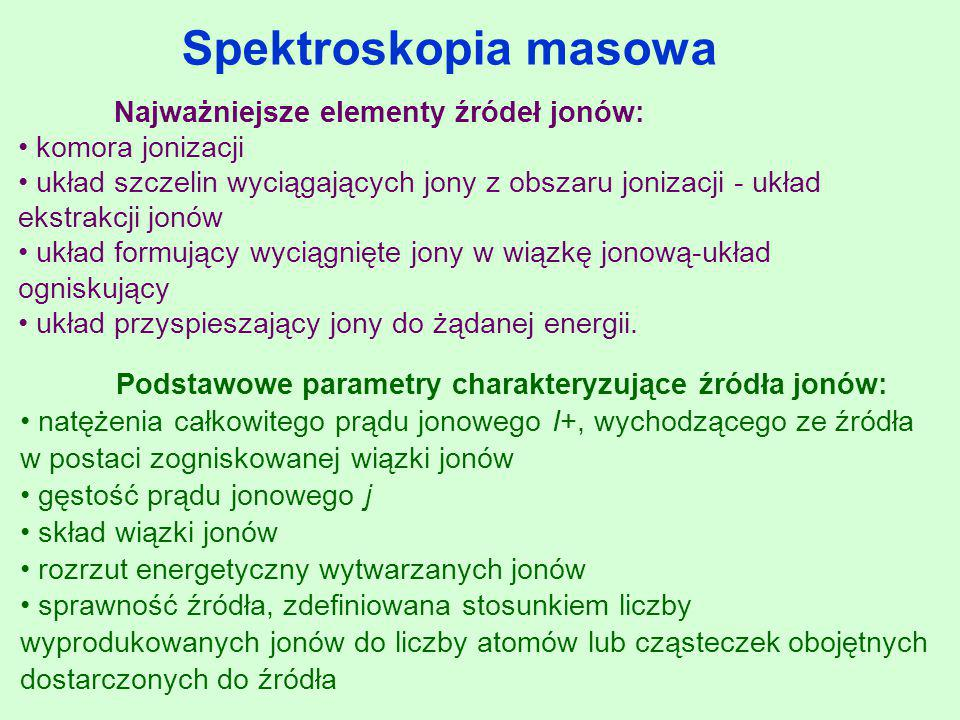 Spektroskopia masowa Najważniejsze elementy źródeł jonów: