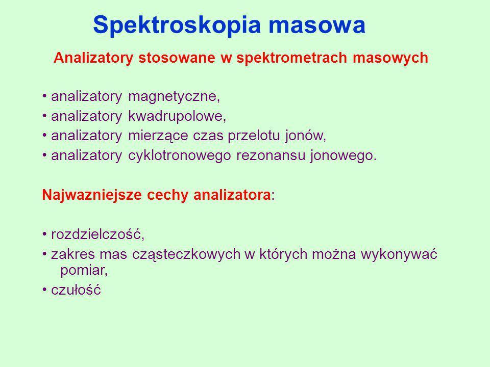 Analizatory stosowane w spektrometrach masowych