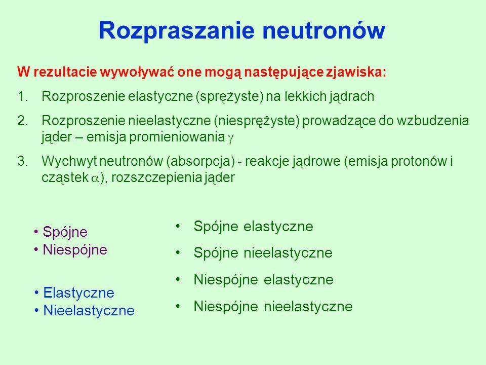 Rozpraszanie neutronów