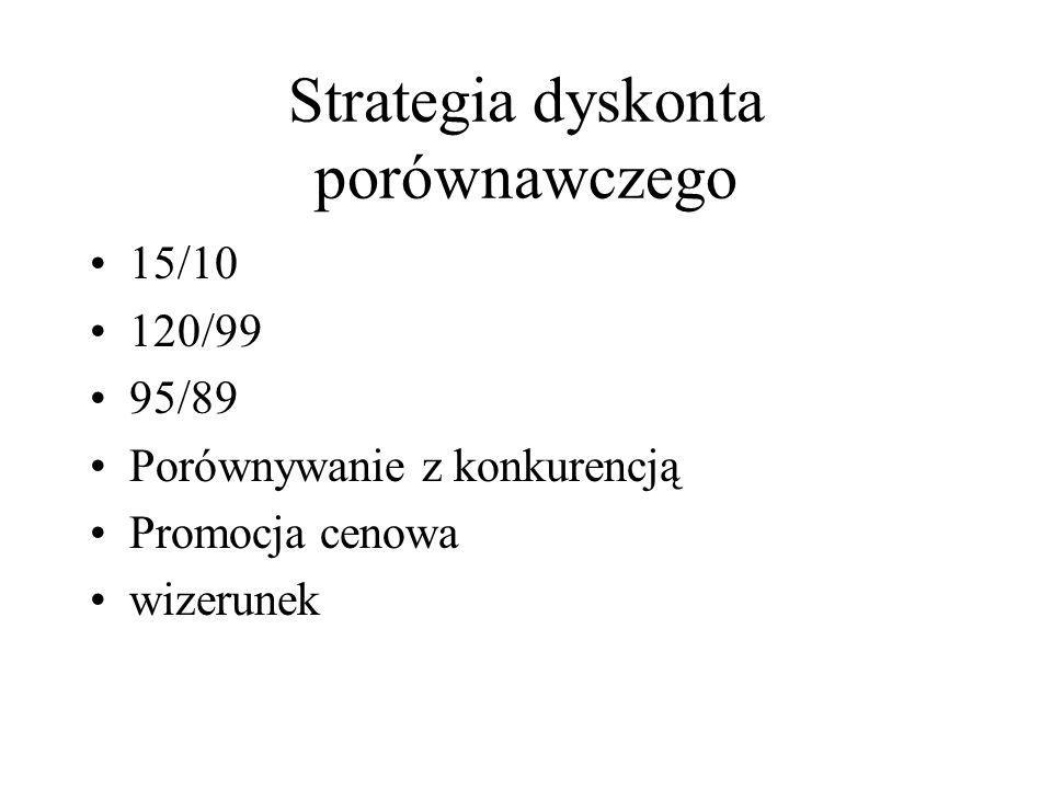 Strategia dyskonta porównawczego