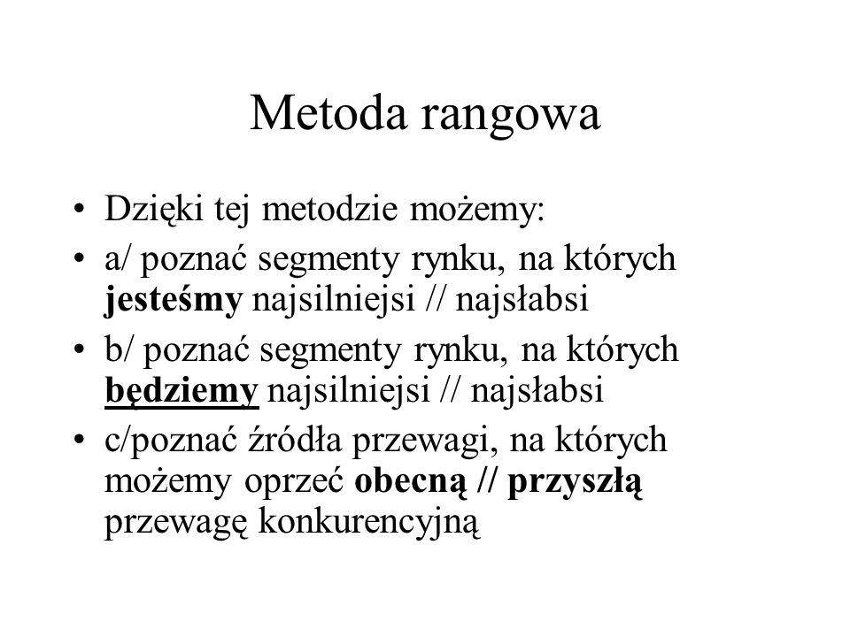 Metoda rangowa Dzięki tej metodzie możemy: