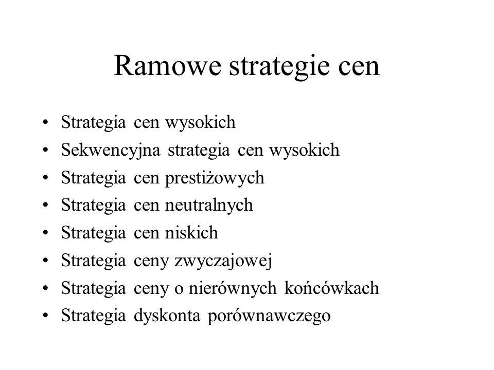 Ramowe strategie cen Strategia cen wysokich