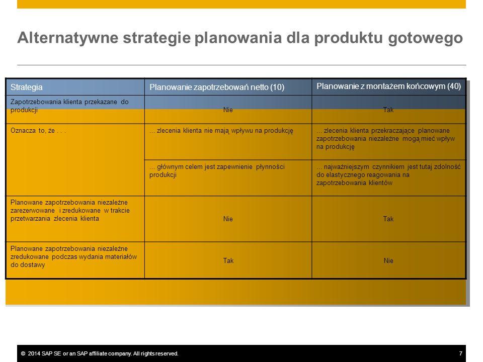 Alternatywne strategie planowania dla produktu gotowego