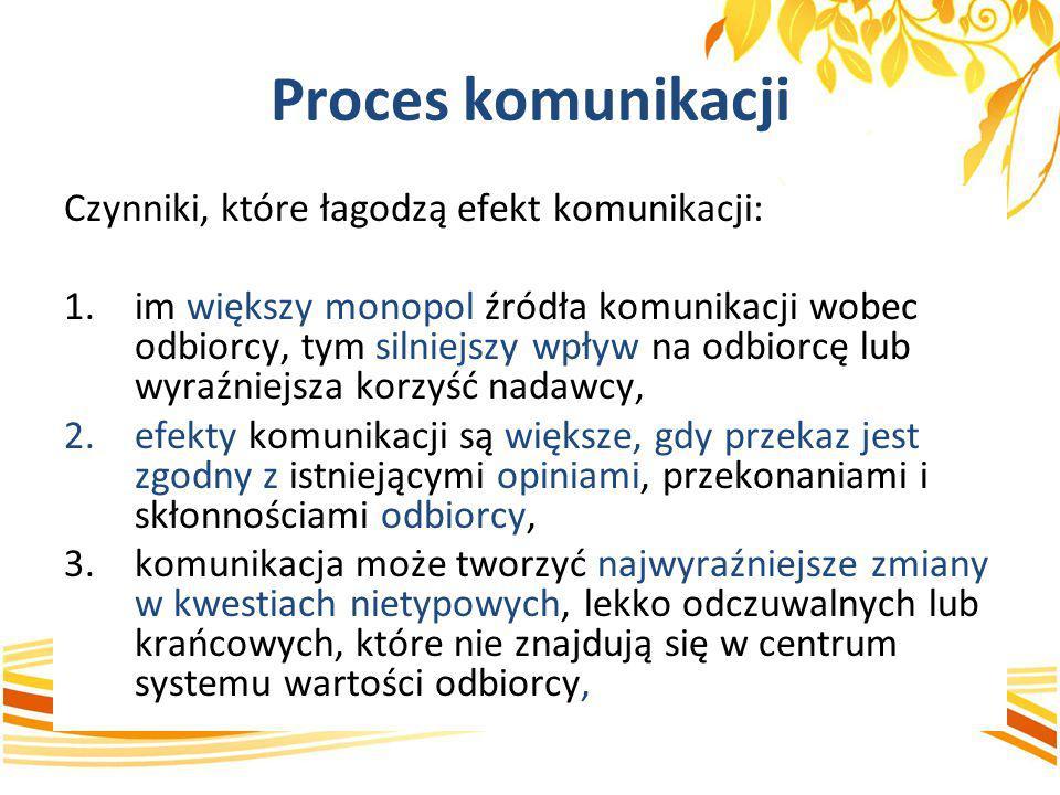 Proces komunikacji Czynniki, które łagodzą efekt komunikacji: