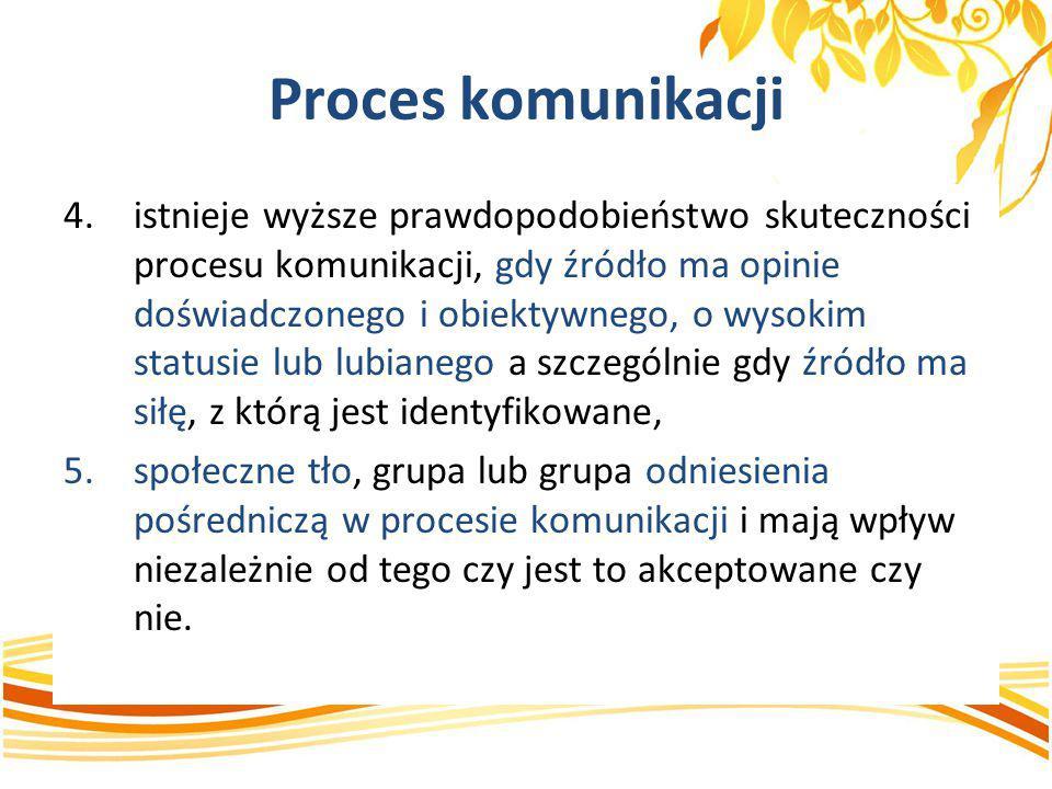 Proces komunikacji