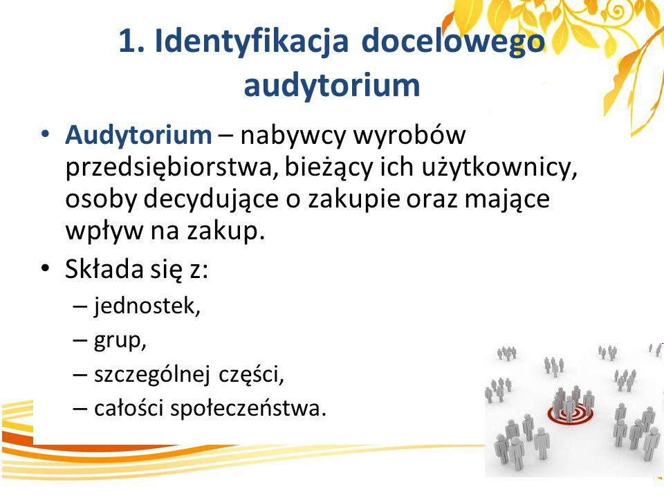 1. Identyfikacja docelowego audytorium