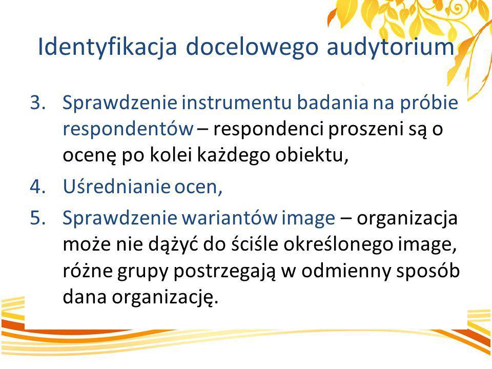 Identyfikacja docelowego audytorium