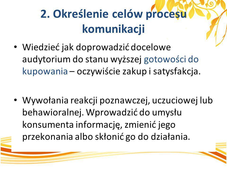2. Określenie celów procesu komunikacji