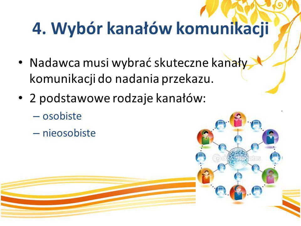 4. Wybór kanałów komunikacji