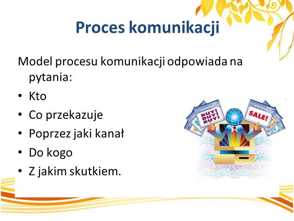 Proces komunikacji Model procesu komunikacji odpowiada na pytania: Kto
