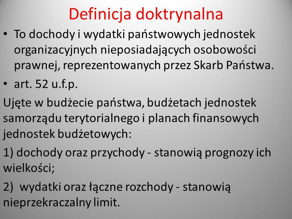 Definicja doktrynalna