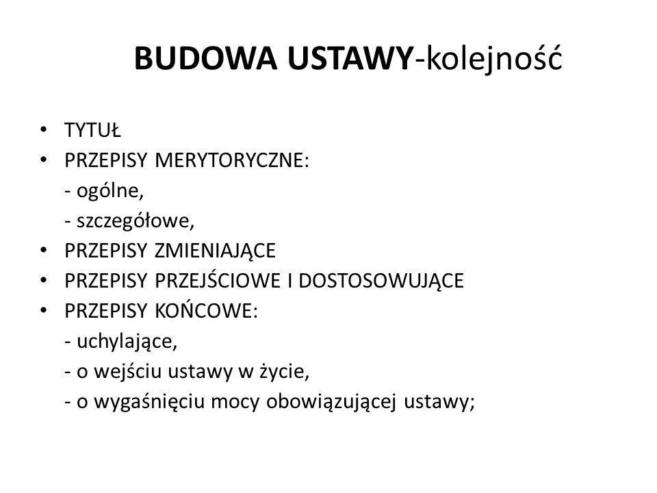 BUDOWA USTAWY-kolejność