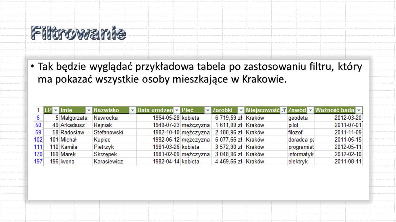 Filtrowanie Tak będzie wyglądać przykładowa tabela po zastosowaniu filtru, który ma pokazać wszystkie osoby mieszkające w Krakowie.