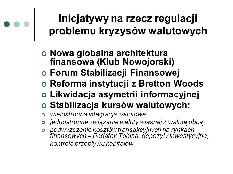Inicjatywy na rzecz regulacji problemu kryzysów walutowych