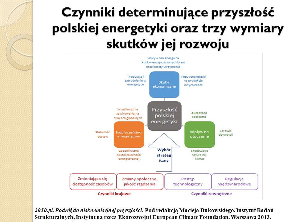 Czynniki determinujące przyszłość polskiej energetyki oraz trzy wymiary skutków jej rozwoju