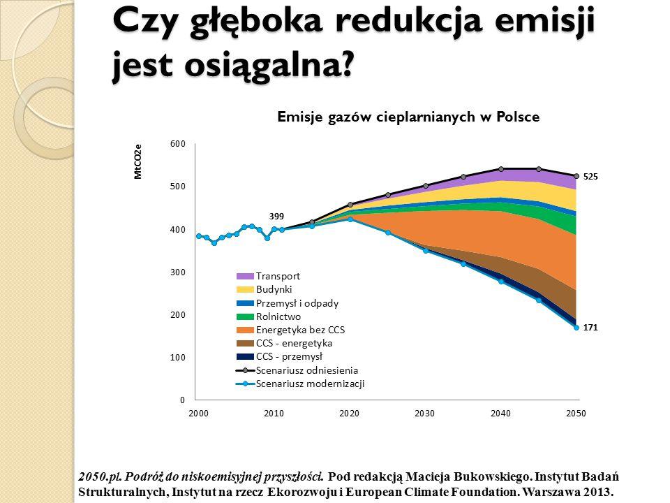 Czy głęboka redukcja emisji jest osiągalna