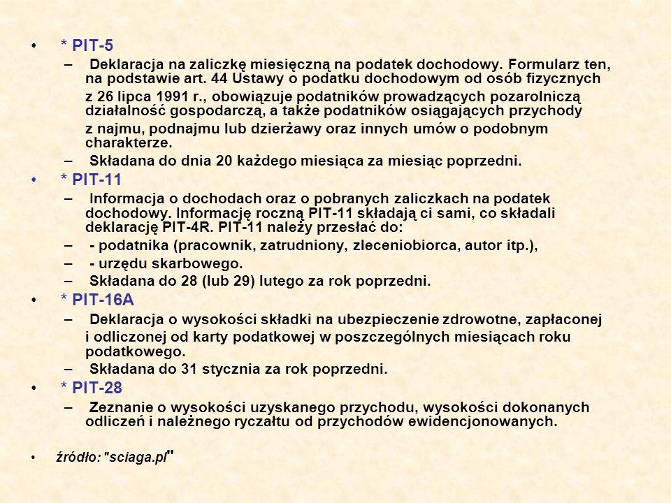 * PIT-5 * PIT-11 * PIT-16A * PIT-28