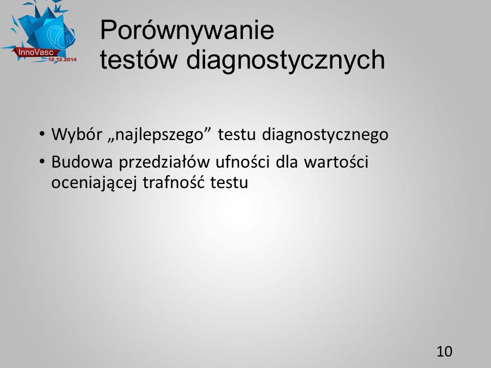 Porównywanie testów diagnostycznych