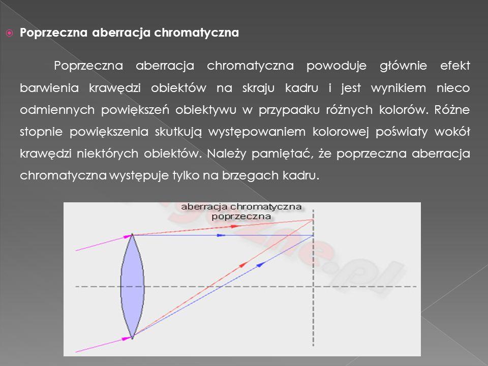 Poprzeczna aberracja chromatyczna