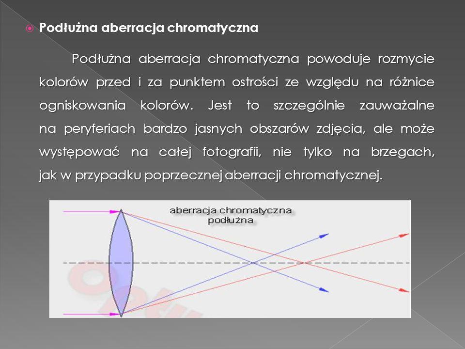 Podłużna aberracja chromatyczna