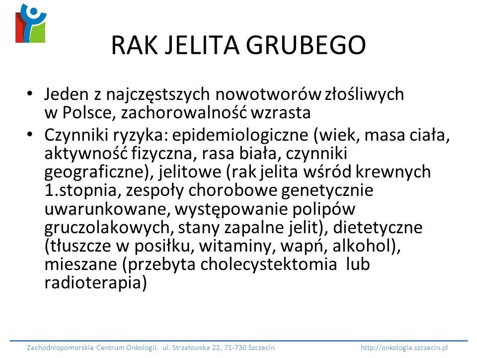 RAK JELITA GRUBEGO Jeden z najczęstszych nowotworów złośliwych w Polsce, zachorowalność wzrasta.