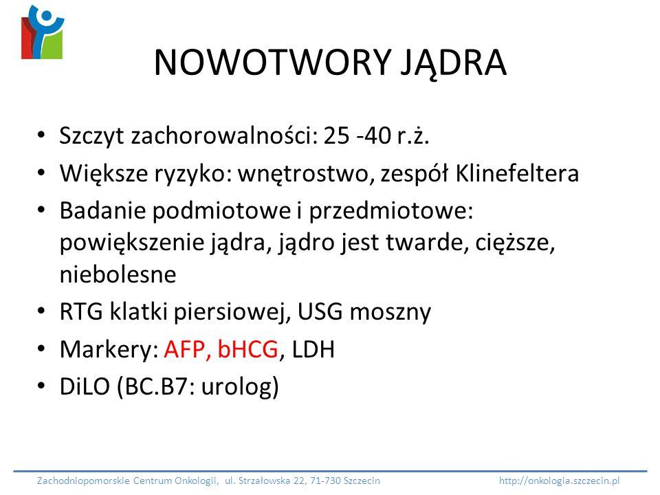NOWOTWORY JĄDRA Szczyt zachorowalności: 25 -40 r.ż.