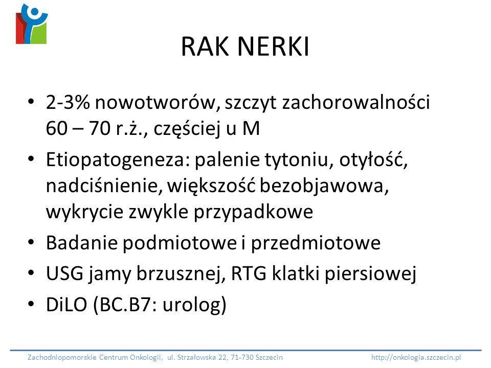 RAK NERKI 2-3% nowotworów, szczyt zachorowalności 60 – 70 r.ż., częściej u M.