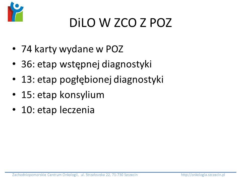 DiLO W ZCO Z POZ 74 karty wydane w POZ 36: etap wstępnej diagnostyki