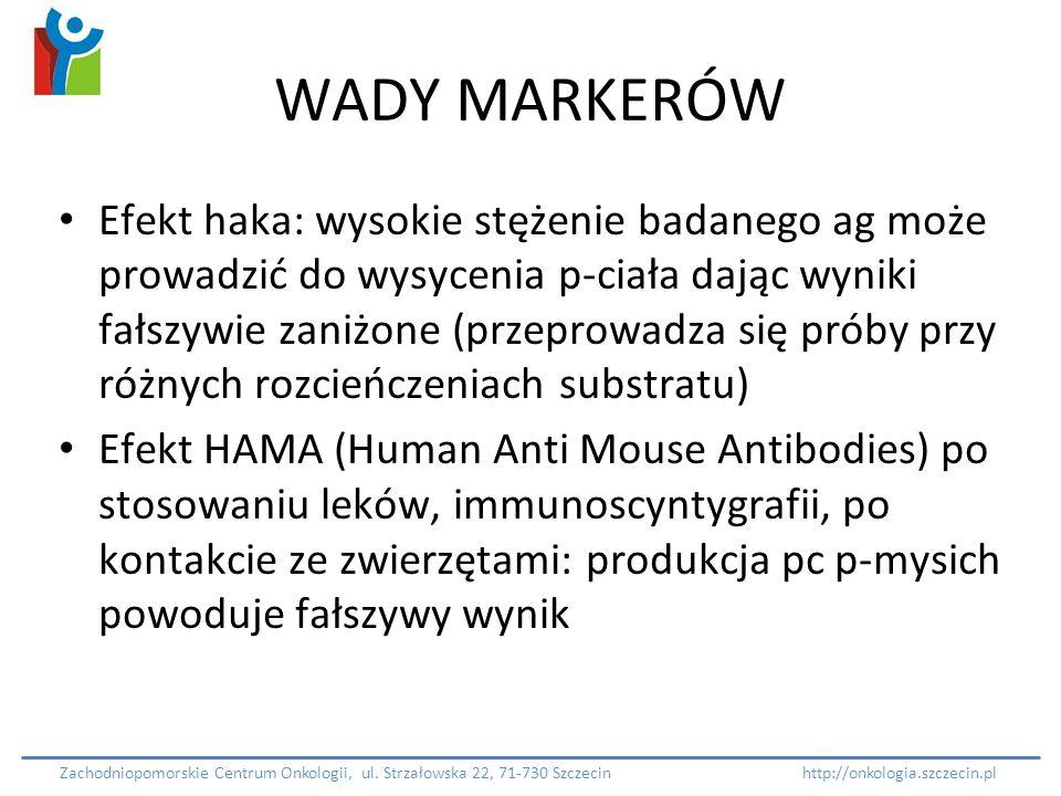 WADY MARKERÓW