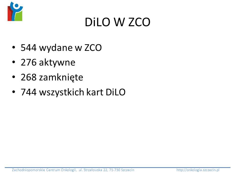 DiLO W ZCO 544 wydane w ZCO 276 aktywne 268 zamknięte