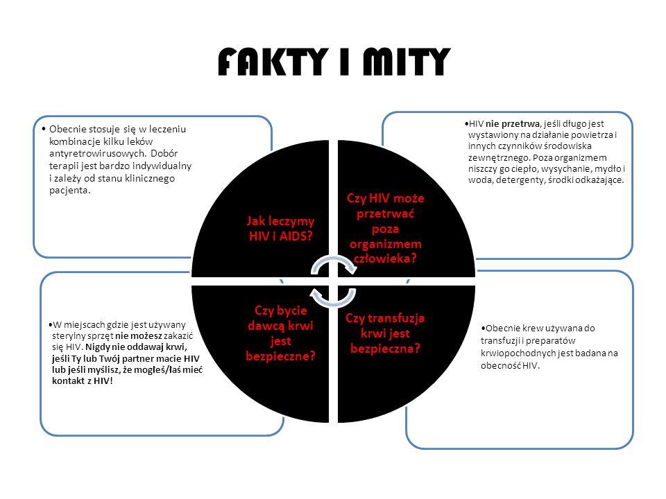 FAKTY I MITY Jak leczymy HIV i AIDS