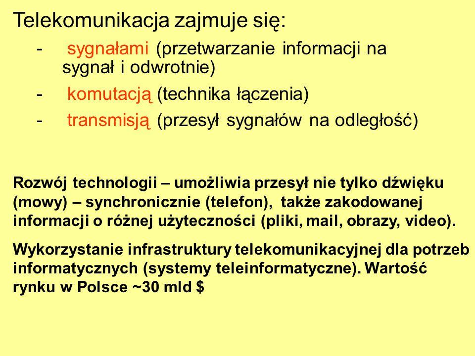 Telekomunikacja zajmuje się: