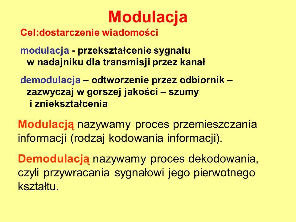 Modulacja Cel:dostarczenie wiadomości. modulacja - przekształcenie sygnału w nadajniku dla transmisji przez kanał.