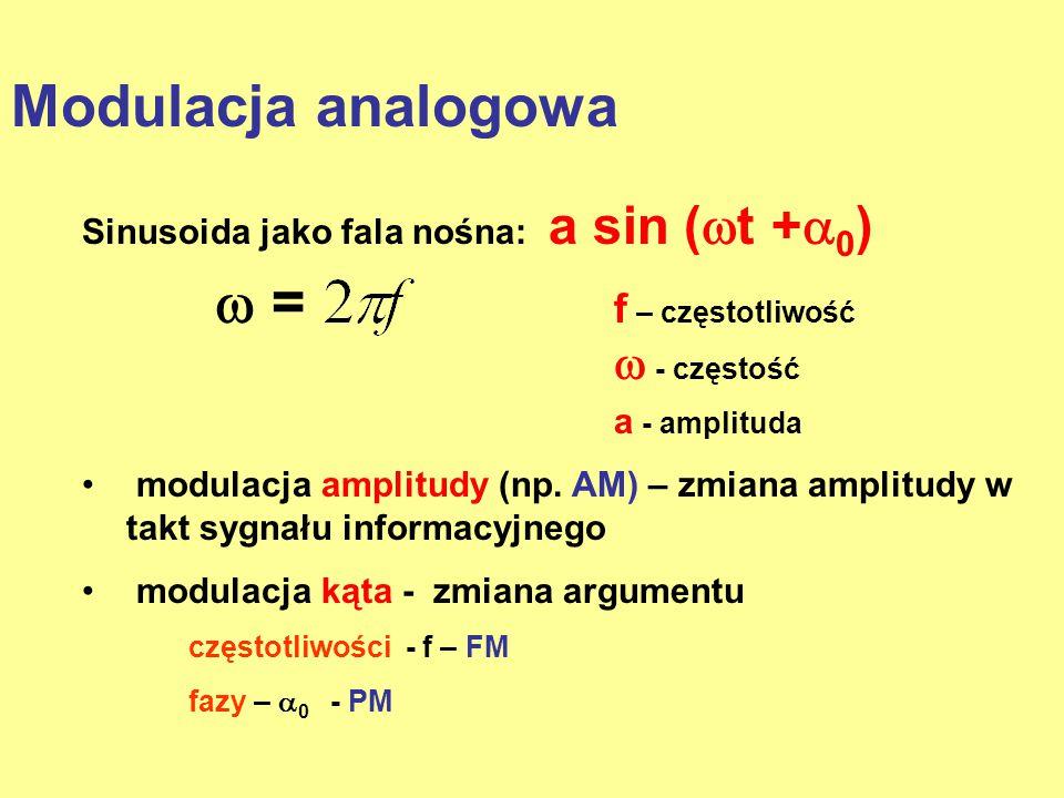 Modulacja analogowa  = f – częstotliwość