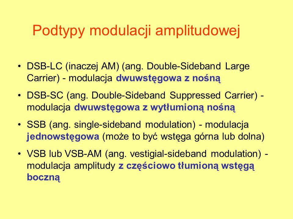 Podtypy modulacji amplitudowej