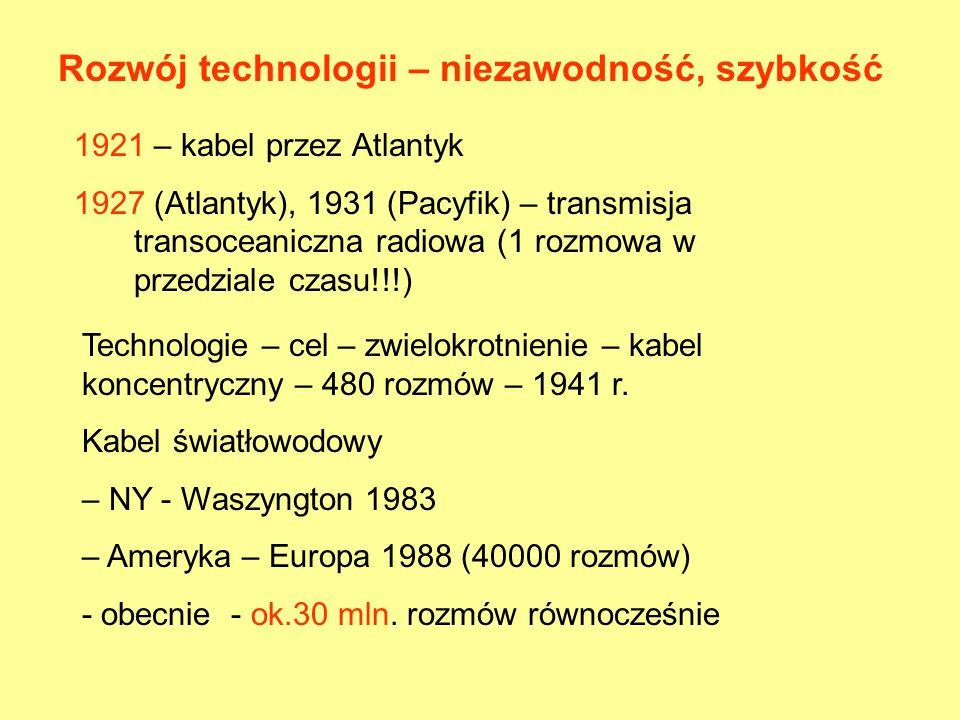 Rozwój technologii – niezawodność, szybkość