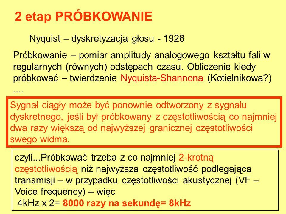 2 etap PRÓBKOWANIE Nyquist – dyskretyzacja głosu - 1928