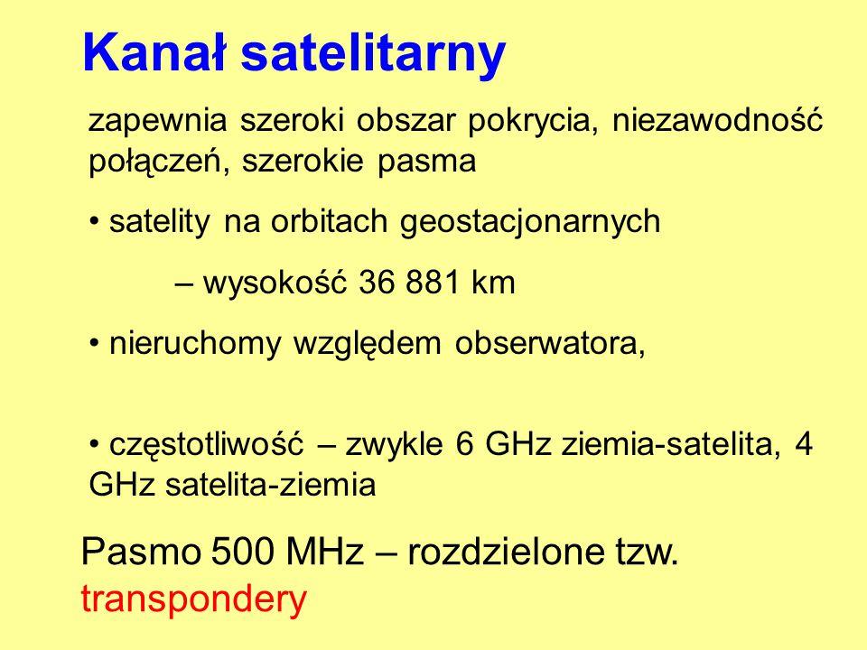 Kanał satelitarny Pasmo 500 MHz – rozdzielone tzw. transpondery