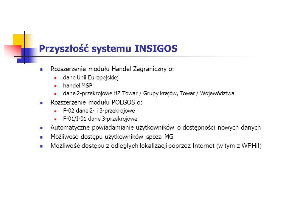 Przyszłość systemu INSIGOS