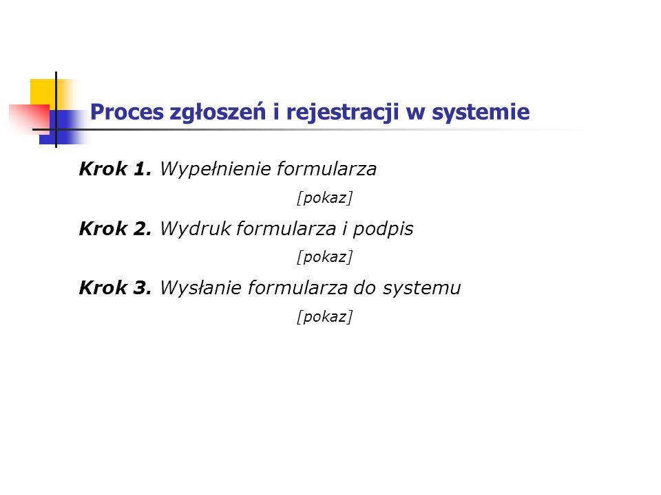 Proces zgłoszeń i rejestracji w systemie