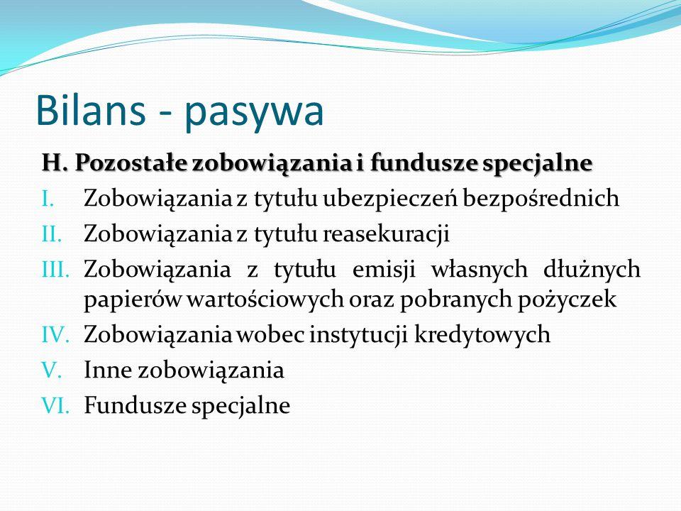 Bilans - pasywa H. Pozostałe zobowiązania i fundusze specjalne
